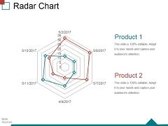 Radar Chart Ppt PowerPoint Presentation Gallery Show