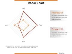 Radar Chart Ppt PowerPoint Presentation Gallery Skills