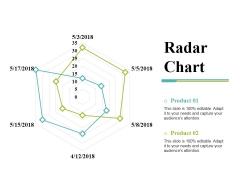 Radar Chart Ppt PowerPoint Presentation Gallery Templates