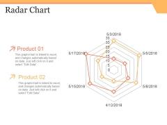 Radar Chart Ppt PowerPoint Presentation Icon Designs