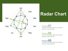 Radar Chart Ppt PowerPoint Presentation Icon Files