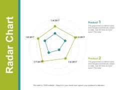 Radar Chart Ppt PowerPoint Presentation Icon Format