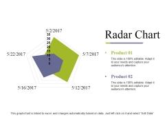 Radar Chart Ppt PowerPoint Presentation Icon Graphics Example