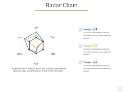 Radar Chart Ppt PowerPoint Presentation Icon Guide