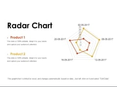 Radar Chart Ppt PowerPoint Presentation Icon Picture