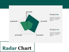 Radar Chart Ppt PowerPoint Presentation Icon Shapes