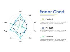Radar Chart Ppt PowerPoint Presentation Icon Skills