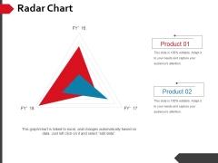 Radar Chart Ppt PowerPoint Presentation Icon Slide Portrait