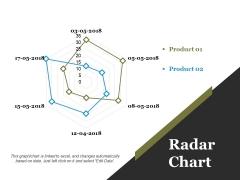Radar Chart Ppt PowerPoint Presentation Ideas Background Images