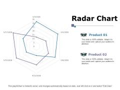 Radar Chart Ppt PowerPoint Presentation Ideas Examples