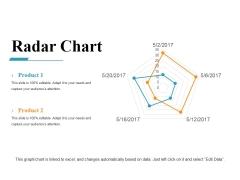 Radar Chart Ppt PowerPoint Presentation Ideas Master Slide