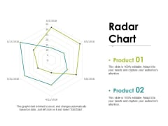 Radar Chart Ppt PowerPoint Presentation Ideas Mockup