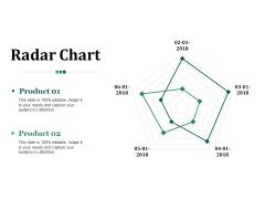 Radar Chart Ppt PowerPoint Presentation Ideas Portrait