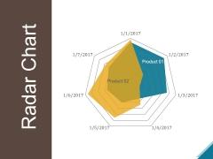 Radar Chart Ppt PowerPoint Presentation Ideas