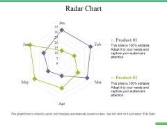 Radar Chart Ppt PowerPoint Presentation Ideas Slides
