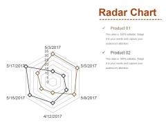 Radar Chart Ppt PowerPoint Presentation Ideas Visuals