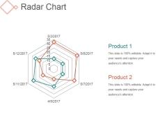 Radar Chart Ppt PowerPoint Presentation Influencers