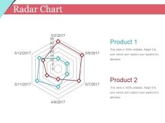Radar Chart Ppt PowerPoint Presentation Infographic Template Design Templates