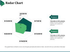 Radar Chart Ppt PowerPoint Presentation Infographic Template Guidelines