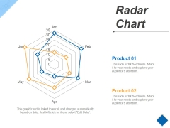 Radar Chart Ppt PowerPoint Presentation Infographic Template Inspiration