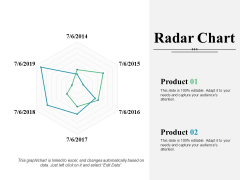 Radar Chart Ppt PowerPoint Presentation Infographic Template Introduction