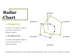 Radar Chart Ppt PowerPoint Presentation Infographic Template Outline