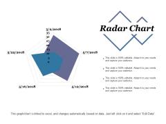 Radar Chart Ppt PowerPoint Presentation Infographic Template Sample