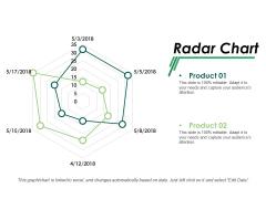 Radar Chart Ppt PowerPoint Presentation Infographic Template Summary