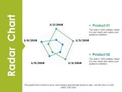 Radar Chart Ppt PowerPoint Presentation Infographic Template Tips