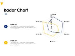 Radar Chart Ppt PowerPoint Presentation Infographics Deck