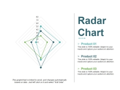 Radar Chart Ppt PowerPoint Presentation Infographics Ideas