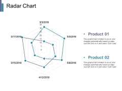 Radar Chart Ppt PowerPoint Presentation Infographics Pictures