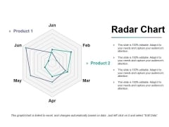 Radar Chart Ppt PowerPoint Presentation Infographics Portfolio