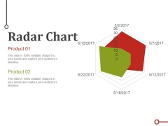 Radar Chart Ppt PowerPoint Presentation Infographics Templates