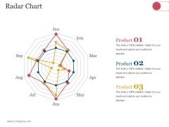 Radar Chart Ppt PowerPoint Presentation Inspiration Example File