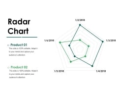 Radar Chart Ppt PowerPoint Presentation Inspiration File Formats