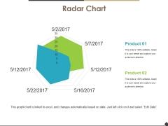 Radar Chart Ppt PowerPoint Presentation Inspiration Layouts