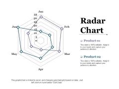 Radar Chart Ppt PowerPoint Presentation Inspiration Microsoft