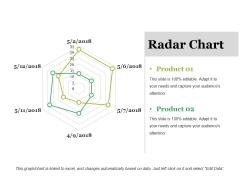 Radar Chart Ppt PowerPoint Presentation Inspiration Rules