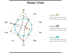 Radar Chart Ppt PowerPoint Presentation Layouts Elements