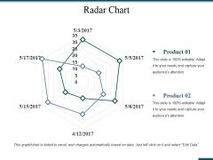 Radar Chart Ppt PowerPoint Presentation Layouts Gallery