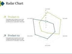 Radar Chart Ppt PowerPoint Presentation Layouts Inspiration