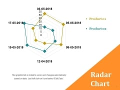 Radar Chart Ppt PowerPoint Presentation Layouts Outfit