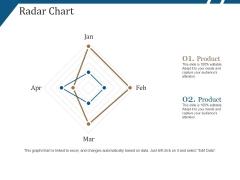Radar Chart Ppt PowerPoint Presentation Layouts Summary