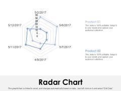 Radar Chart Ppt PowerPoint Presentation Model Clipart Images