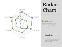 Radar Chart Ppt PowerPoint Presentation Model Slide Portrait