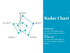 Radar Chart Ppt PowerPoint Presentation Model Tips