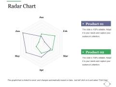 Radar Chart Ppt PowerPoint Presentation Outline Background Images