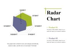 Radar Chart Ppt PowerPoint Presentation Outline Deck