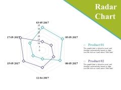 Radar Chart Ppt PowerPoint Presentation Outline Ideas